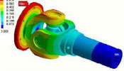 Pistan Analysis using ANSYS