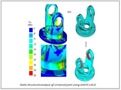 Design Optimization of Engine Piston Using Finite Element Analysis