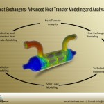 Advanced Heat Transfer Modeling for Heat Exchangers