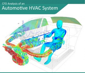 automotive-hvac-system
